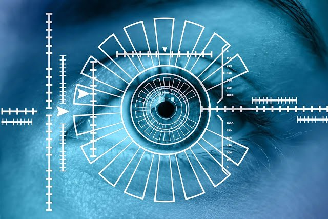 What is Biometric authentication and its Types