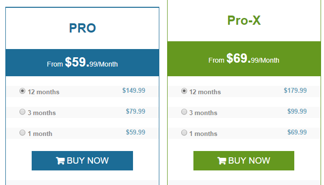 Pricing Of MobiStealth